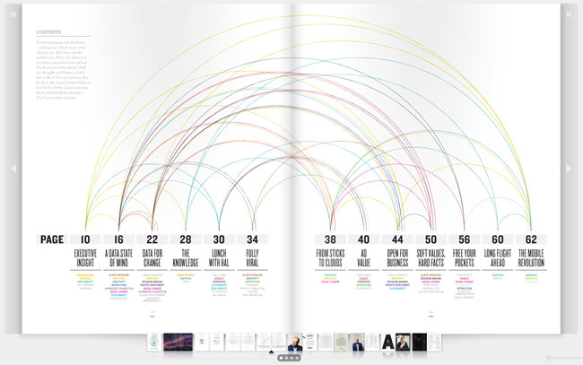 Google-Magazine