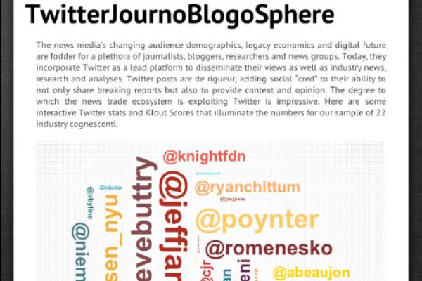 Infographic: Twitter and media punditry