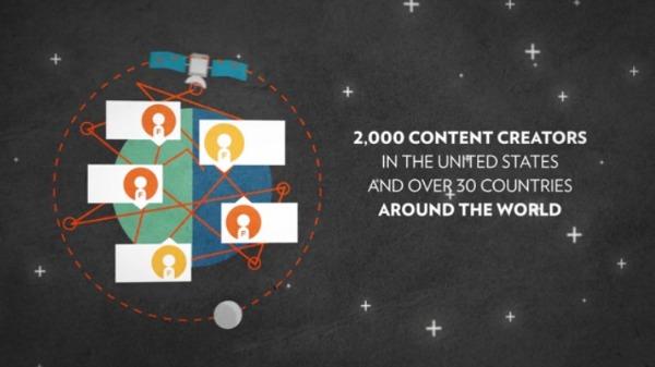 Ebyline Content Creators