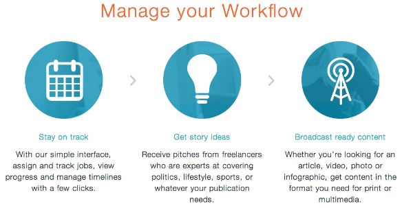 Manage your editorial workflow with Ebyline