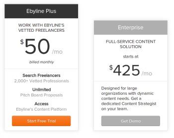 Ebyline Payment Plans
